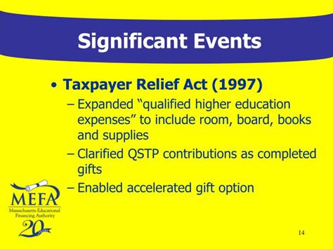 section 529 plan qualified expenses ppt 529 college savings plans a national overview