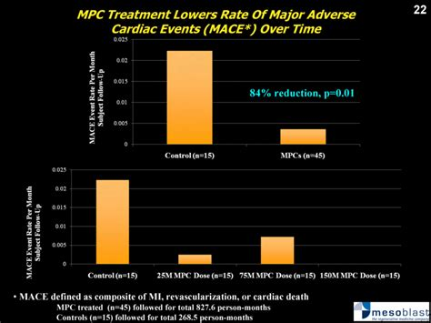 psoriasis and major adverse cardiovascular events a graphic
