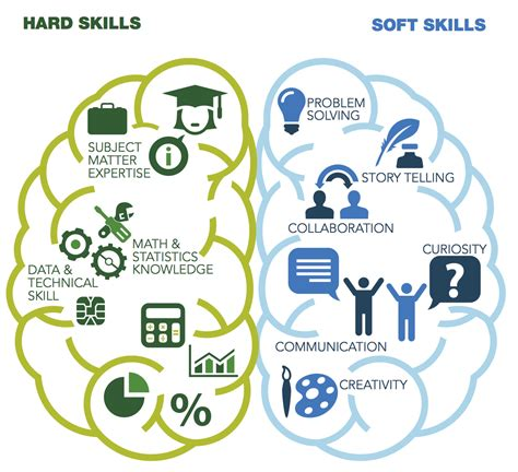 Data Analyst Responsibilities by It Data Analyst Description All You Need To Knowit Career Central
