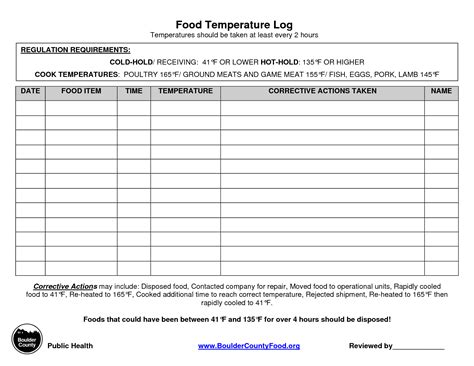 best photos of food temperature log template food