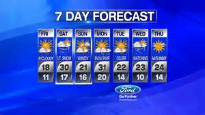 7 Day Forecast Freeze Continues As Arctic Air Invades The Region