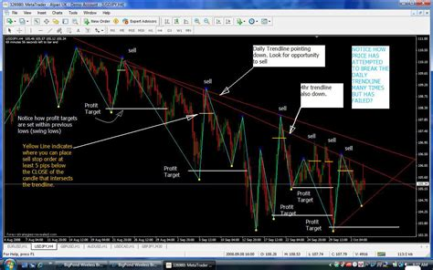 swing trading systems advanced strategy 10 trend line trading strategy