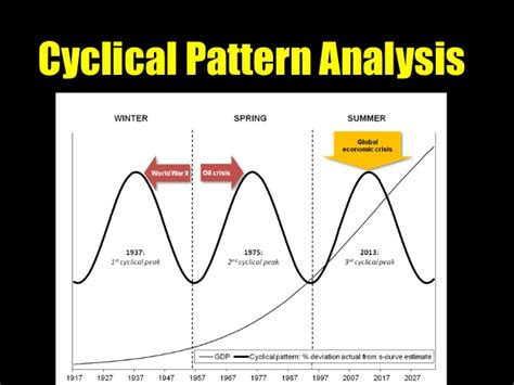 pattern analysis lecture dermoscopy lecture 4 teaching futures systems and strategic thinking