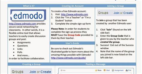 edmodo job opportunities warren sparrow edmodo cheat sheet