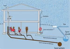 mesures contre l infiltration et le refoulement d eau de