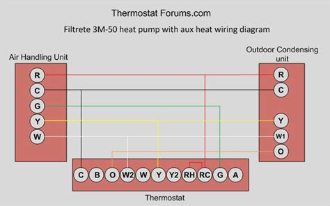 guardian heat wiring diagram image collections