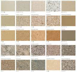 How To Sand Corian Countertops Quartz Color Guide Synmar Amp Castech