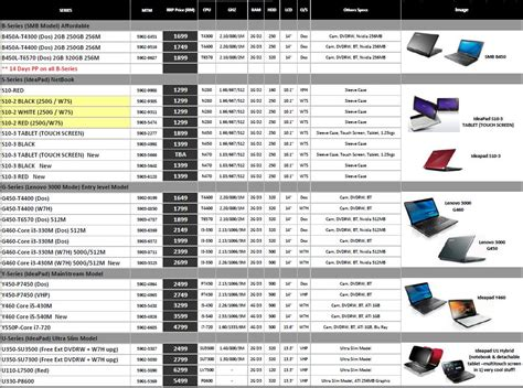 price list computers online computer shop notebook bits n bytes shop asus laptop pricelist for april 2010