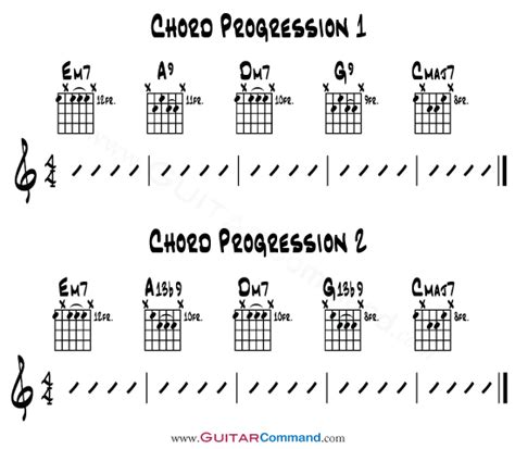 guitar tutorial it might be you piano 13th chords piano 13th chords piano and 13th