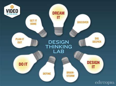 design thinking lab design thinking lab educaci 243 n pinterest labs design