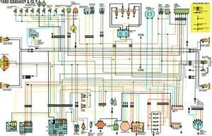 kawasaki wiring diagrams 1981 kawasaki free engine image for user manual