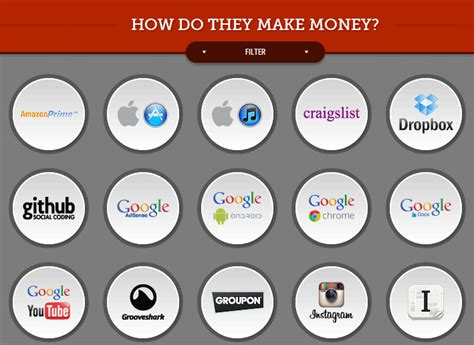 How Do You Make Money Online For Free - how do websites make money online when i use it for free