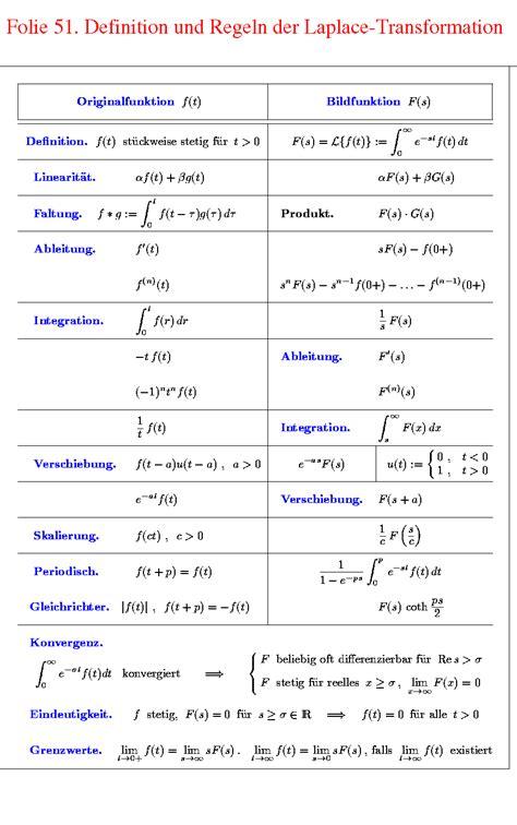 laplace transformation tabelle hm iii et info folien