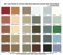 sherwin williams colors chart b e interiors thoughts from the garage