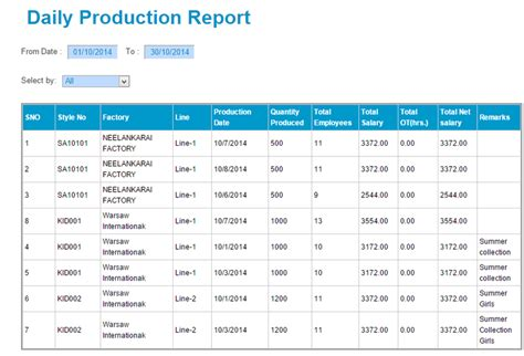 daily production report sle cost analysis system process flow diagram daily