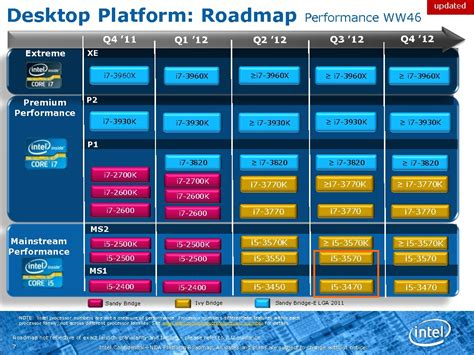 mobile big data a roadmap from models to technologies lecture notes on data engineering and communications technologies books intel 2012 processor model names confirmed on roadmap