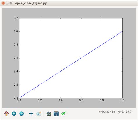 layout canvas python python matplotlib how to show a figure that has been