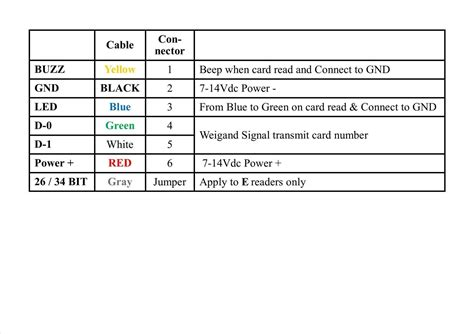 nec wire color code chart wiring diagrams repair wiring