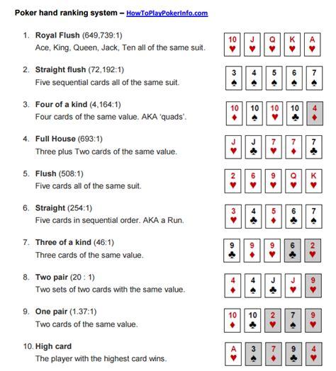 printable poker instructions for beginners poker cheat sheet 2017 learn texas holdem in 2 min flat