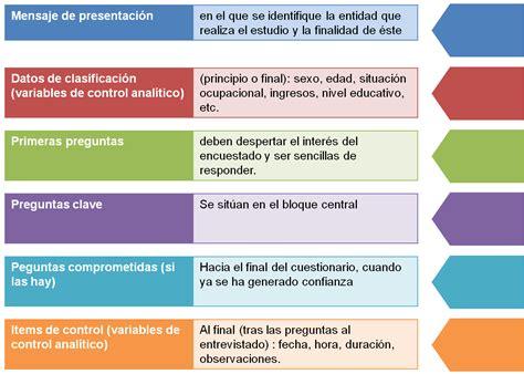 preguntas de investigacion metodologia estructura del cuestionario t 233 cnicas de investigaci 243 n social
