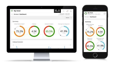 desktop mobile mock up desktop and mobile reviewpro