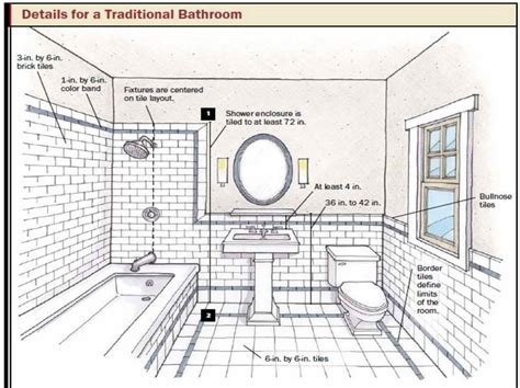 Bathroom Design Tool by Bathroom Floor Plan Designer Free Trend Home Design And