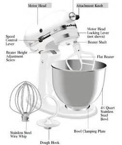 kitchen aid part refrigerators parts kitchenaid mixer parts