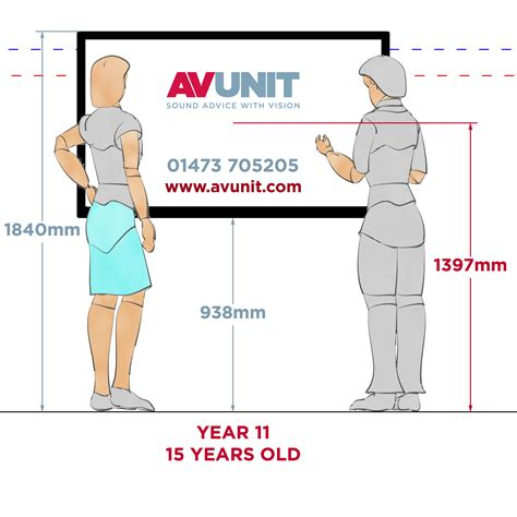 proper picture height what is the correct height for a classroom interactive screen