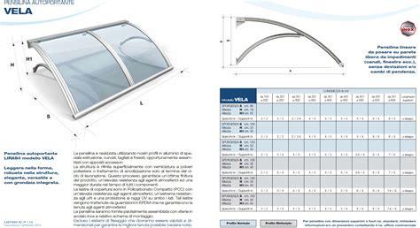 tettoia plexiglass prezzo prezzo lastre policarbonato per copertura tettoia con