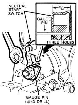Neutral safety switch ? 80 Fairmont | FordForumsOnline.com