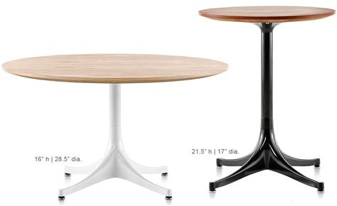 Nelson Pedestal Table nelson pedestal table hivemodern