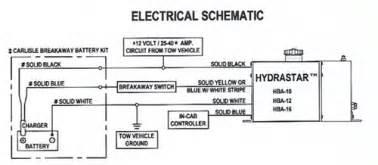 hydrastar electric hydraulic actuator for disc brakes 1 600 psi hydrastar trailer brakes