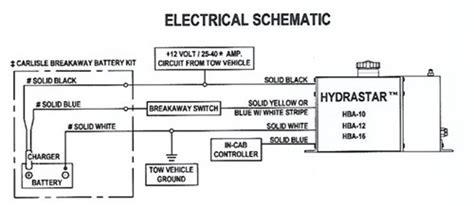 hydrastar electric hydraulic actuator for disc brakes