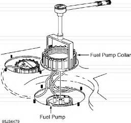 Fuel System Volvo S40 Volvo 850 Fuel Installation Servicing