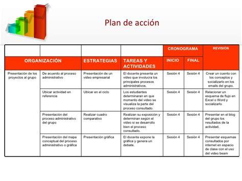 plan de accion para una estacion de servicio en argentina plan de acci 243 n empresas app