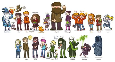 the colors of friendship a book about characters who become friends despite their differences books harry potter characters by saltymoose on deviantart
