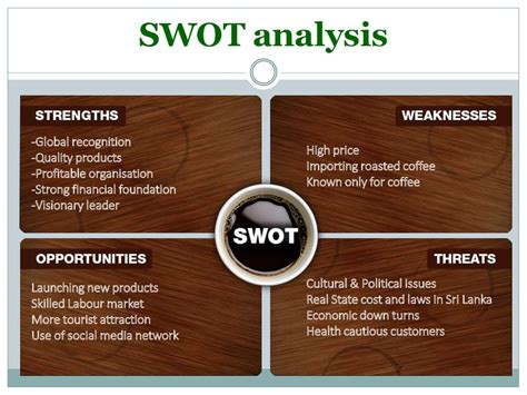 solution bus 402 week 2 assignment starbucks s w o t analysis