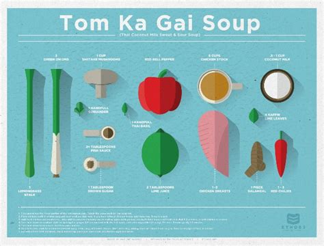 recipe infographics infographic design a recipe for thai soup by ethos3