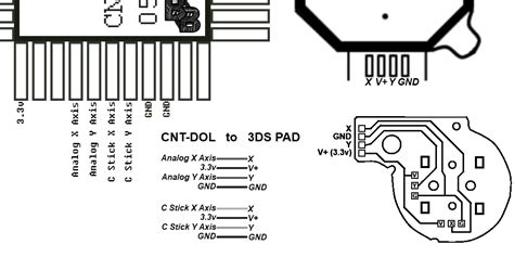 wiring diagram midi to usb wiring just another wiring site