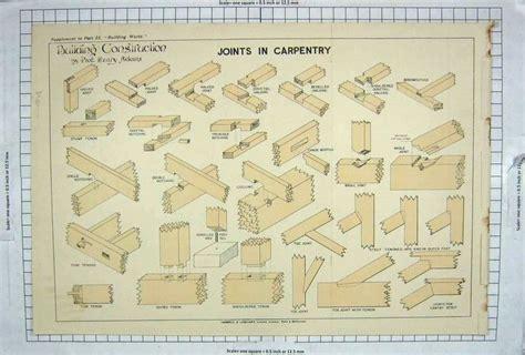 joints  carpentry carpentry joints pinterest
