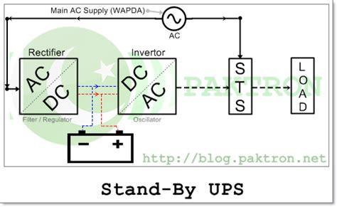eaton ups wiring diagrams eaton get free image about