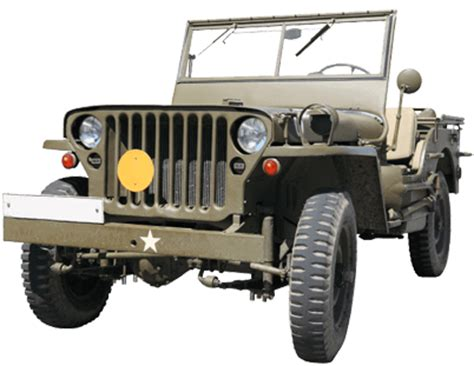 military jeep png history of the driving licence at gocompare com