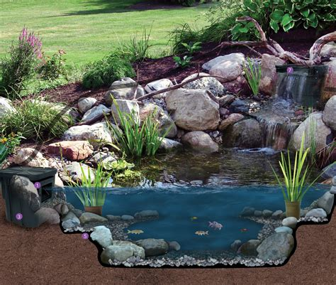 Garden Pond Kits - atlantic water garden pond kits