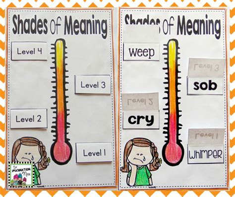 Shades Of Meaning Worksheets by 1000 Images About Shades Of Meaning On