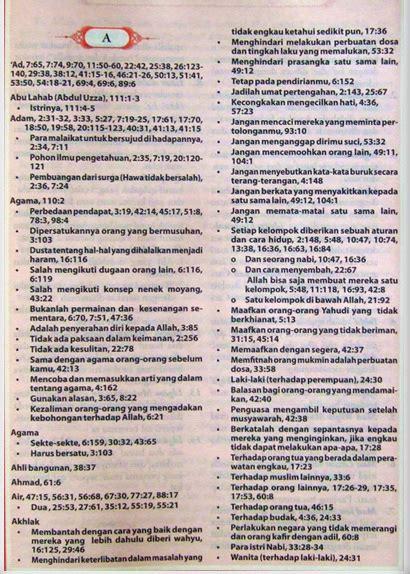 Tafsir Ayat Ahkam Tafsir Tematik Ayat Ayat Hukum Kadar M Yusuf al quran tafsir per kata dengan tajwid kode angka al hidayah sumber ilmu jaya medan