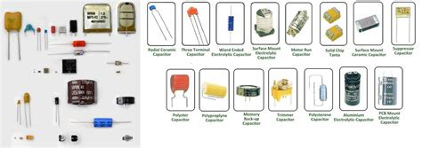 type capacitor types of capacitor