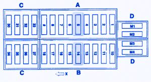 mercedes benz slk  fuse boxblock circuit breaker