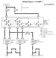 1998 nissan patrol y61 electrical wiring diagram service and troubleshooting circuit wiring