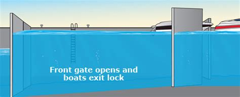 boating license pa locks pennsylvania boating license study guide for