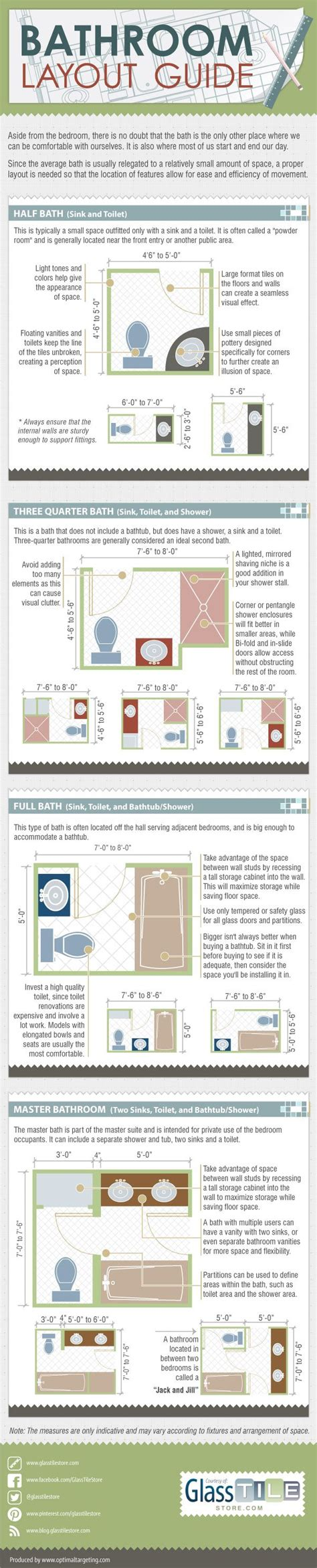 25 home d 233 cor infographics and cheat sheets that every